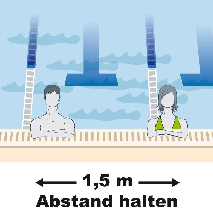 1,5m Abstand halten im Wasser